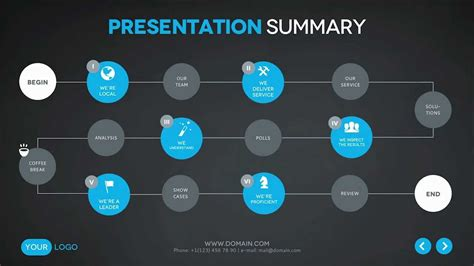 apple keynote powerpoint template six reasons keynote presentation template