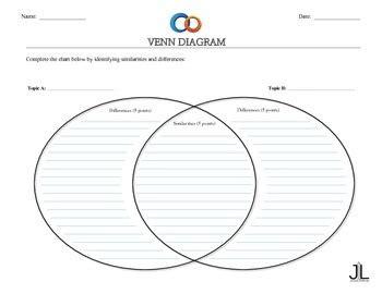 venn diagram quiz venn diagram by jared laberge teachers pay teachers