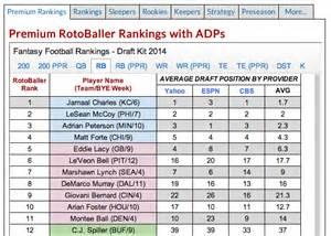 football 2014 rankings sleepers and sheet