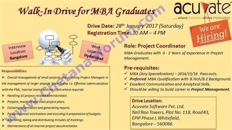 Mba 2014 Passout by Freshers Acuvate Software Walk In 2014 2015