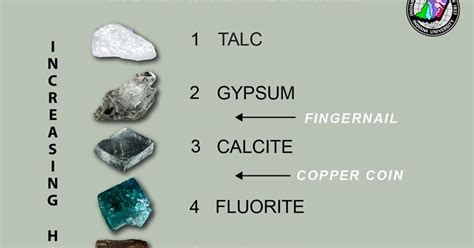 gemas do brasil the mohs scale of mineral hardness is a