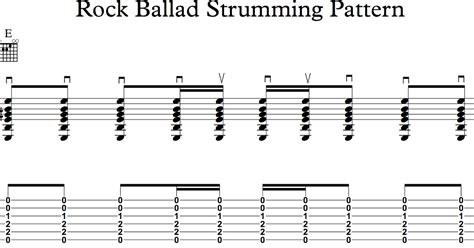 strumming pattern follow you into the dark ghs guitar the rock ballad strum and a couple of song