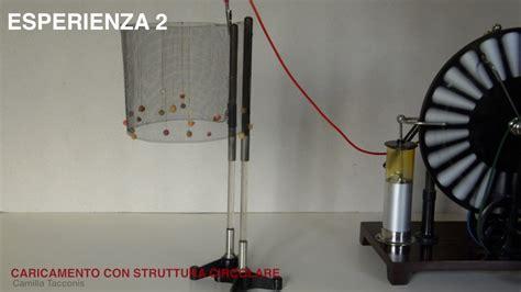 gabbia di faraday gabbia di faraday esperimenti in laboratorio