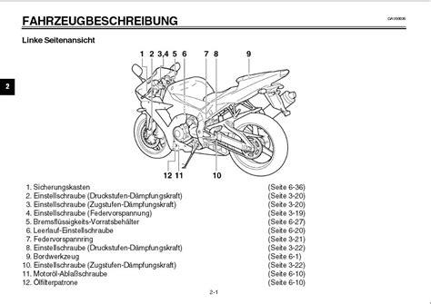 Motorrad Gebraucht Vom H Ndler motorradkauf privat oder vom h 228 ndler