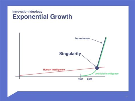 the economic singularity artificial 099321164x open innovation and the 5 pillars of a startup community