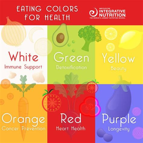 healthy colors eat your colors handy guide to health benefits of