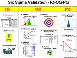 iq oq pq template installation qualification template bestsellerbookdb