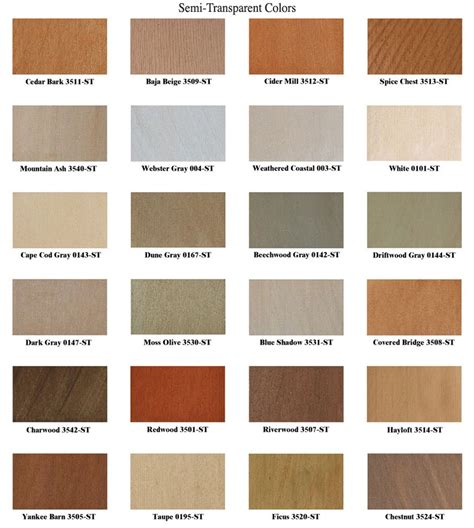 staining options shingles direct home