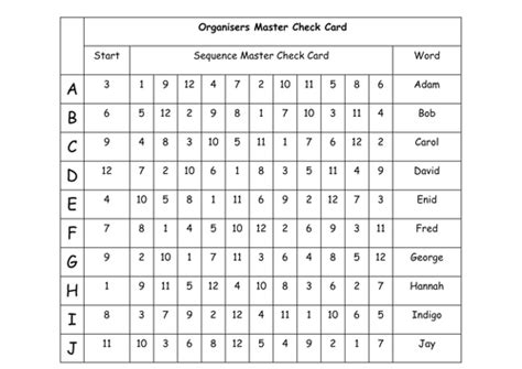 orienteering card template orienteering 12 template by petercookes teaching