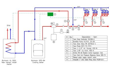 three way valve diagram water valve schematic valve engine elsavadorla