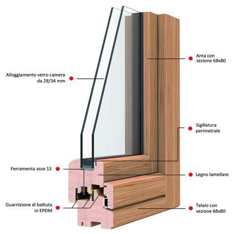 costruire persiane in legno cl serramenti brescia in legno alluminio pvc e legno