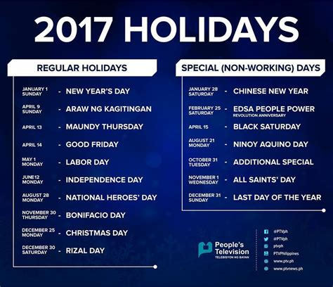 when is new year 2017 in philippines seven weekends list of holidays for 2017 according