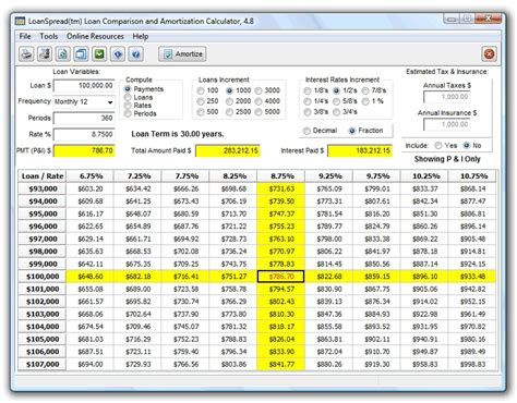 loanspread loan calculator with amortization schedules