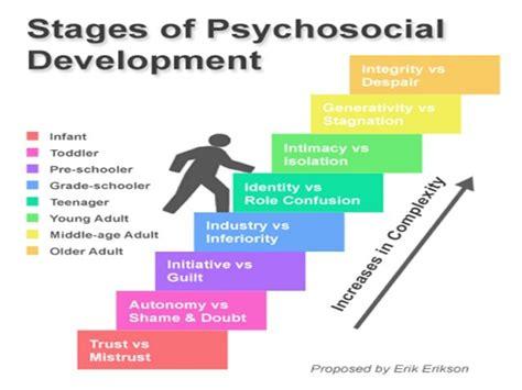 erik eriksons stages of social development car interior