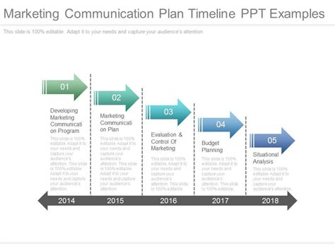 marketing communication plan timeline ppt exles