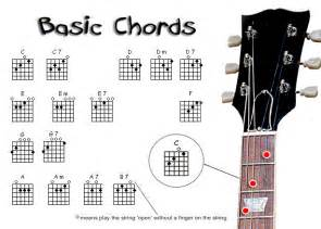 Practice and try it with the notes