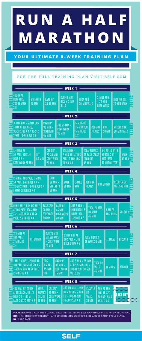 To Half Marathon Plan by Run A Half Marathon The Ultimate 8 Week Plan