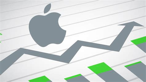 apple inc stock what is apple stock price all about apple stock price history
