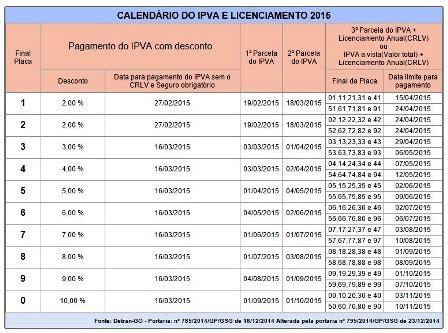 Calendario Ipva 2015 Do Marconi Governo Reduz Calend 225 Para