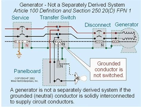 13 best images about transfer switches on