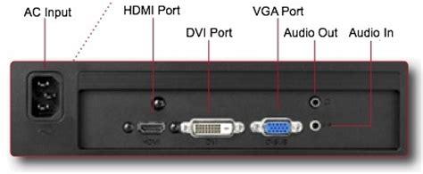 port monitor monitor ports gallery
