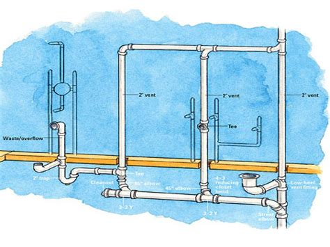 bathroom plumbing diagrams leaky shower drain repair shower drain installation