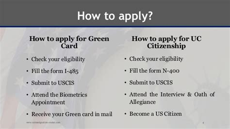 Can I Get A Green Card If I A Criminal Record When Can I Apply For Us Citizenship With Green Card Infocard Co