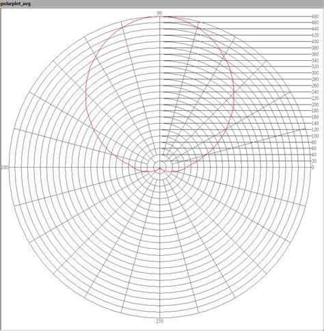 Candela Lumen Tabelle by Saled Led R 246 Hre 120 Cm 20w 4000k Vde Olino