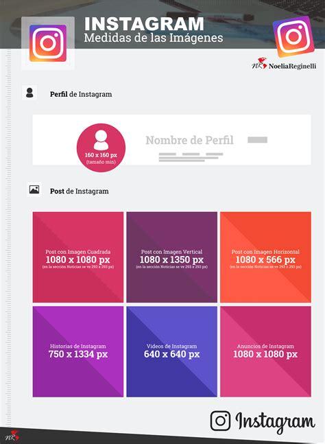 medidas imagenes redes sociales 2015 medidas redes sociales siempre actualizada todas las