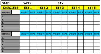 workout journal template what should be recorded in my workout journal physical
