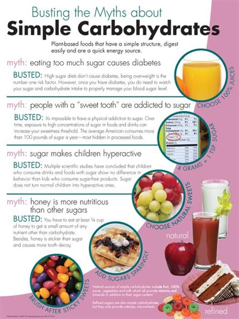 carbohydrates nutrition nutrition awareness and education classroom handouts myth