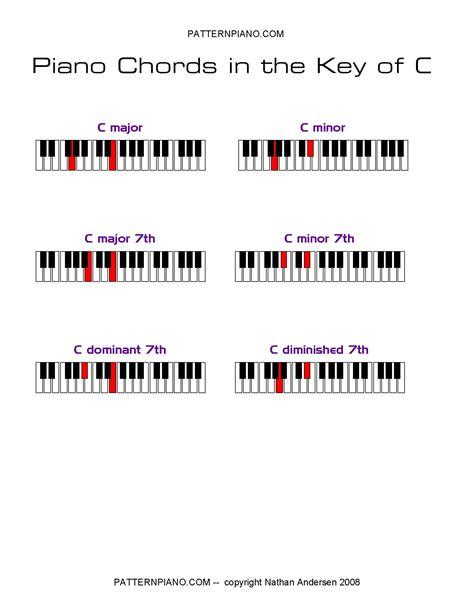 printable piano chord chart pdf printable piano chord charts pianochord com