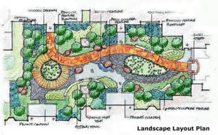 interior and landscape design services garden and landscape design