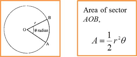 area of a section of a circle formula 8 3 area of a sector of a circle spm add maths form4
