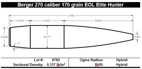 bullet sectional density introducing the berger 270 caliber 170 grain eol elite