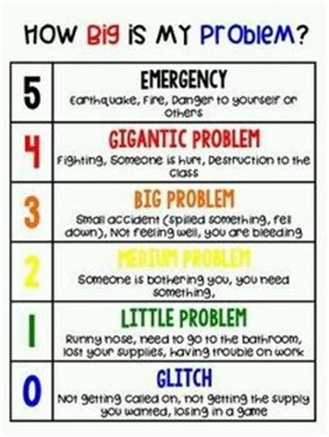 the child in america behavior problems and programs classic reprint books the size of my problem poster can be used to teach