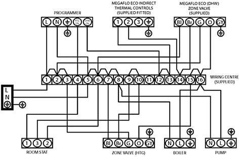 wiring diagram for s plan heating system c plan wiring diagram fuse box and wiring diagram