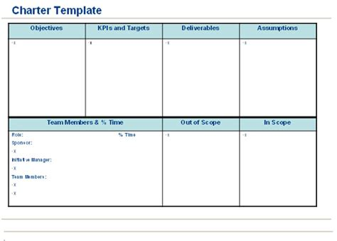 team charter template get free team charter template project management