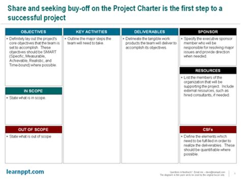 Team Charter Template Powerpoint the blueprint for your project s success a project charter