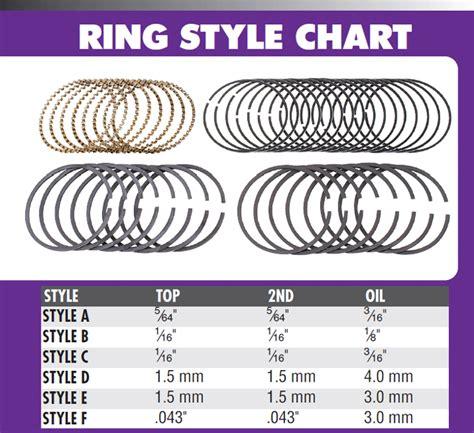 Piston Ring Compressor Press Ring Seher Kapasitas 3 12 7 kb claimer chevy 350 hypereutectic pistons 150 dome 5 7 rod