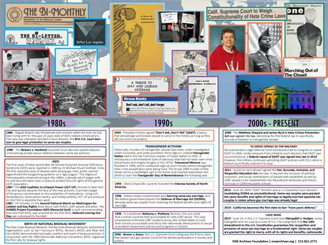 an lgbtq history educators guide books resources