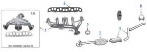 1998 Jeep Exhaust System Diagram Tj Wrangler Replacement Exhaust 4 Wheel Drive