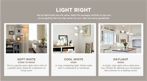 lighting tips lighting up your home with the new canvas collection simply