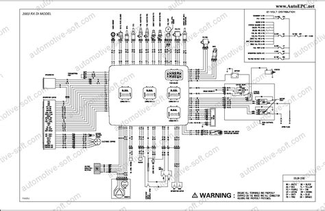 can am outlander wiring diagram can am outlander engine