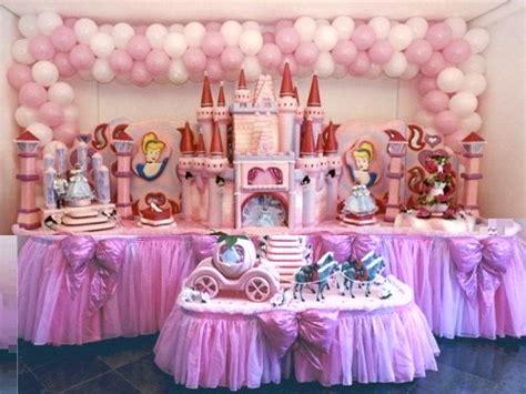 wonderful birthday themed parties
