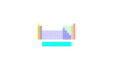 minimalist desktop table minimalism simple background simple periodic table
