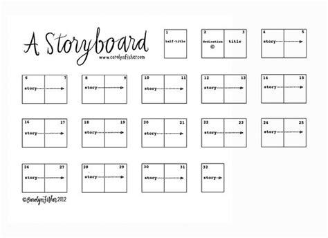 magazine storyboard template carolynfisher a storyboard authoring