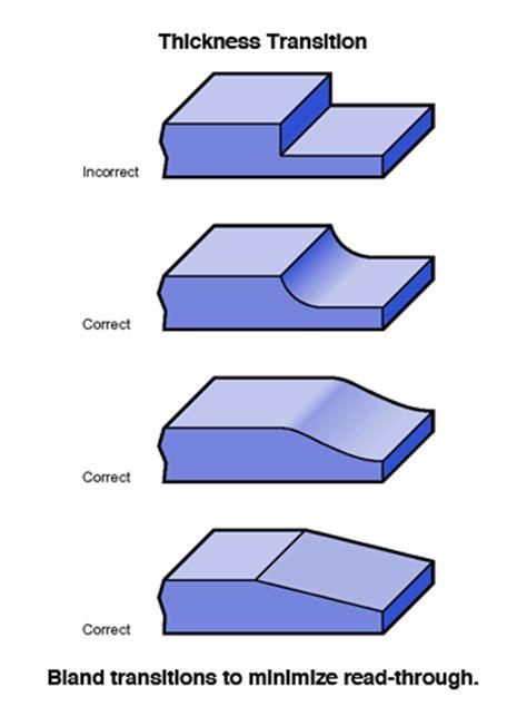 design guidelines for injection moulding plastic injection molded part design guidelines icomold