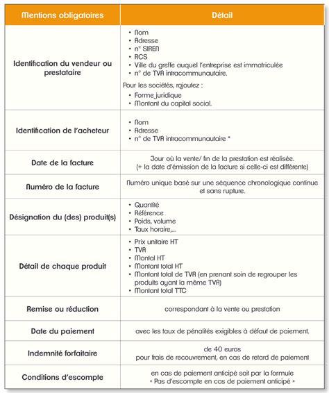 Cabinet Comptable En Anglais by Zoom Sur La Facturation Cabinet D Expertise Comptable