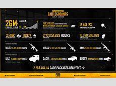 PlayerUnknown's Battlegrounds Players Killed 13 Million ... Unknowns Battleground